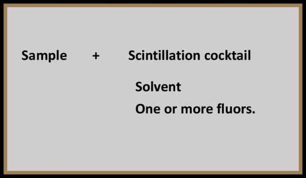 Scintillation cocktail